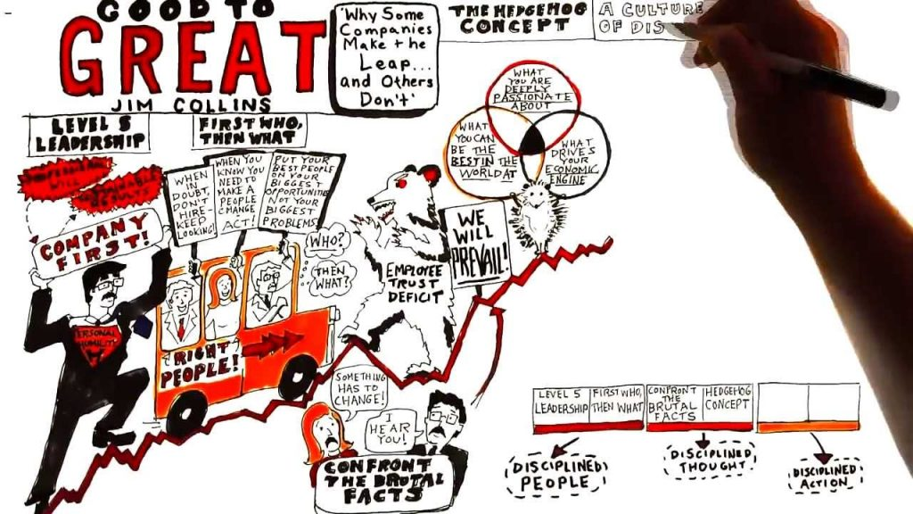 right people on the bus Jim Collins analogy